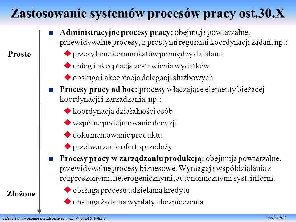 K.Subieta. Tworzenie portali biznesowych, Wykład 5, Folia 8 maj 2002 Administracyjne procesy pracy: obejmują powtarzalne, przewidywalne procesy, z pro