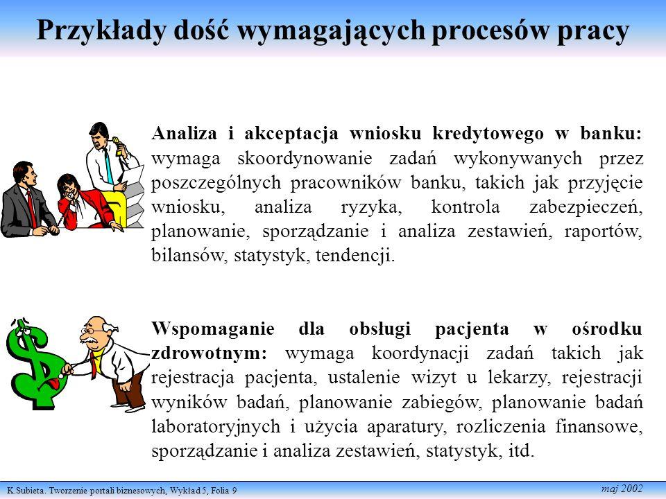 K.Subieta. Tworzenie portali biznesowych, Wykład 5, Folia 9 maj 2002 Analiza i akceptacja wniosku kredytowego w banku: wymaga skoordynowanie zadań wyk