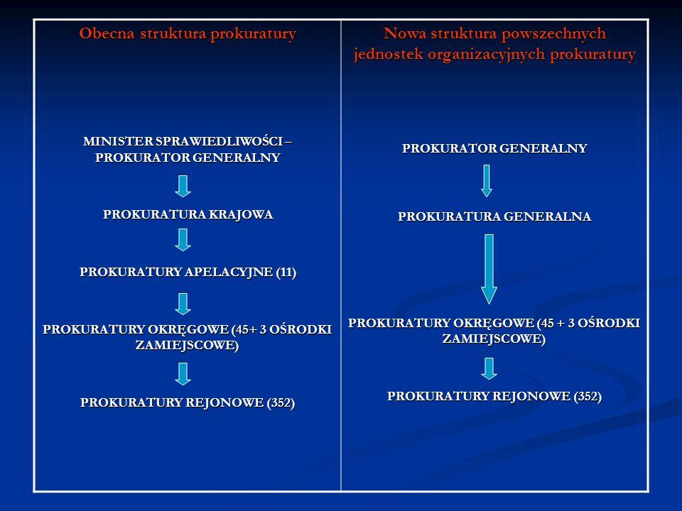 2.Jednolity i nowoczesny model aplikacji prawniczych W dniu 20 grudnia 2007 r.