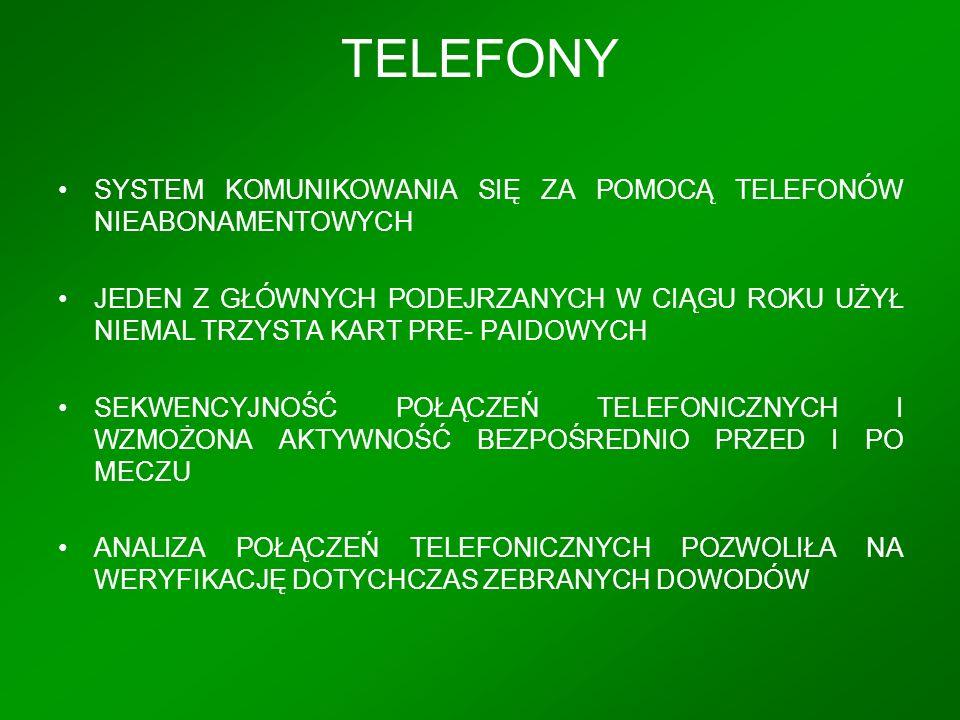 TELEFONY SYSTEM KOMUNIKOWANIA SIĘ ZA POMOCĄ TELEFONÓW NIEABONAMENTOWYCH JEDEN Z GŁÓWNYCH PODEJRZANYCH W CIĄGU ROKU UŻYŁ NIEMAL TRZYSTA KART PRE- PAIDO