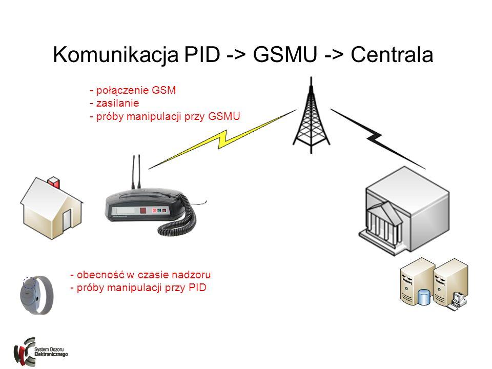 Miejsce odbywania kary UPD Stacja bazowa operatora sieci GSM - obecność w czasie nadzoru - próby manipulacji przy PID - połączenie GSM - zasilanie - p