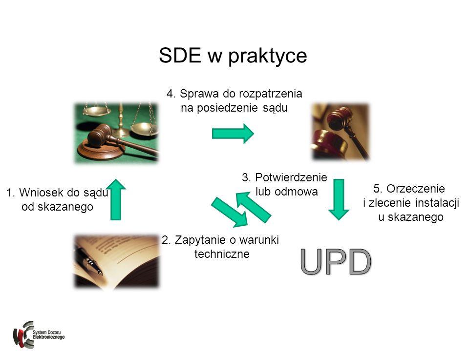 Procesy główne w UPD 1.Osadzenie skazanego w SDE Zapytanie o warunki techniczne (rezerwacja miejsca) Potwierdzenie przez UPD warunków technicznych lub odmowa (brak zasilania, brak pokrycia GSM, inne przeszkody związane z miejscem odbywania kary) Wydanie decyzji o osadzeniu skazanego w SDE (po spełnieniu wszystkich warunków) Kontakt skazanego z UPD w ciągu 24 godzin (dane skazanego MUSZĄ być wprowadzone wcześniej do EXIGO), umówienie się na instalację (w ciągu 3 dni od kontaktu) Instalacja urządzeń, uruchomienie monitorowania, fakt i dane o instalacji dostępne dla sędziów i kuratorów w EXIGO Kurator powiadamia sędziego o rozpoczęciu wykonywania kary (poza systemem informatycznym SDE) 2.W przypadku obiektów lub osób chronionych (zakaz zbliżania dla skazanego), dodatkowo: Umówienie się z osobą chronioną, przekazanie jej przenośnego urządzenia monitorującego Umówienie się z właścicielem lub zarządcą obiektu, instalacja urządzeń 3.Ciągłe monitorowanie przestrzegania przez skazanego warunków odbywania kary 4.Reagowanie na incydenty uszkodzenia urządzeń, manipulacje urządzeniami, brak prądu lub sieci GSM, nieobecność skazanego w miejscu odbywania kary, zbliżanie się do zabronionych miejsc, osób lub przekroczenie granic obszarów 5.Okresowa (w miarę możliwości zdalna) kontrola w miejscu odbywania kary 6.Deinstalacja urządzeń (zakończenie wykonywania kary, celowe uszkodzenie przez skazanego lub przerwa w odbywaniu kary)
