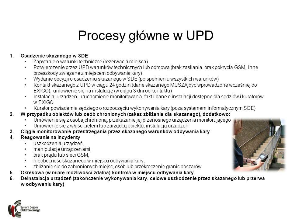 Procesy główne w UPD 1.Osadzenie skazanego w SDE Zapytanie o warunki techniczne (rezerwacja miejsca) Potwierdzenie przez UPD warunków technicznych lub