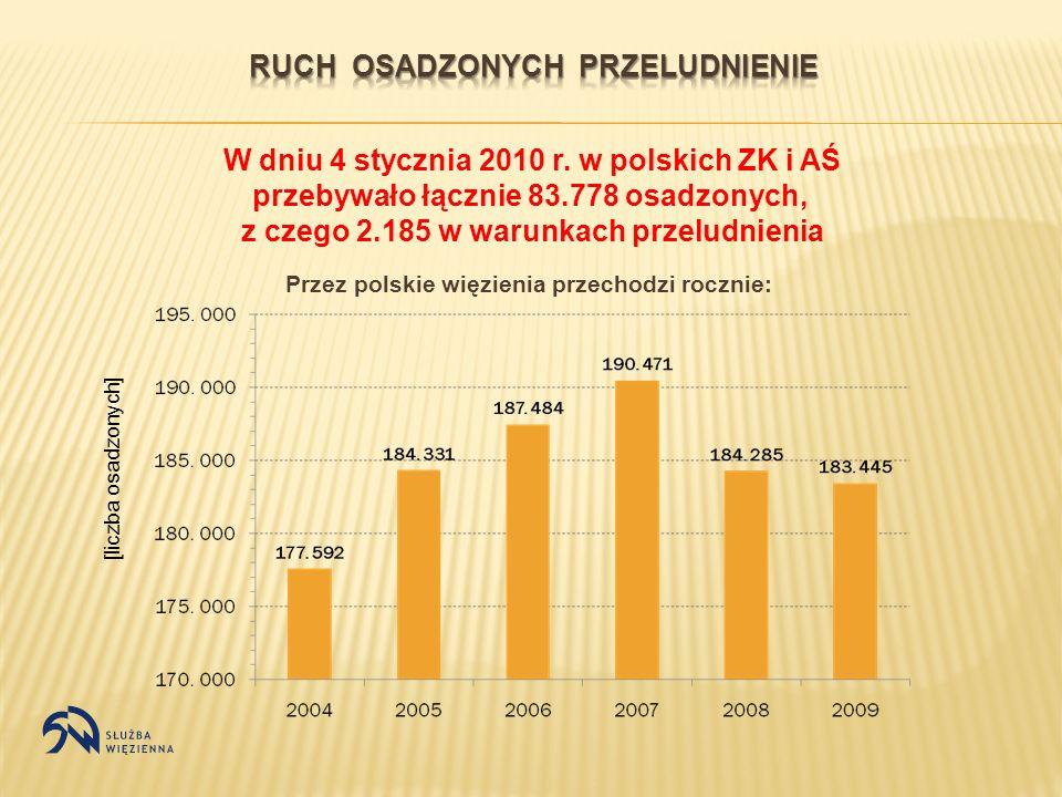 Przez polskie więzienia przechodzi rocznie: [liczba osadzonych] W dniu 4 stycznia 2010 r. w polskich ZK i AŚ przebywało łącznie 83.778 osadzonych, z c