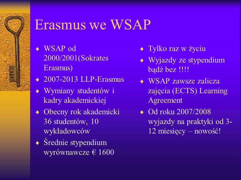 Erasmus we WSAP WSAP od 2000/2001(Sokrates Erasmus) 2007-2013 LLP-Erasmus Wymiany studentów i kadry akademickiej Obecny rok akademicki 36 studentów, 1
