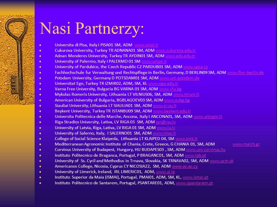 Nasi Partnerzy: Universita di Pisa, Italy I PISA01 SM, ADM www.unipi.itwww.unipi.it Cukurova University, Turkey TR ADNANA01 SM, ADM www.cukurova.edu.t