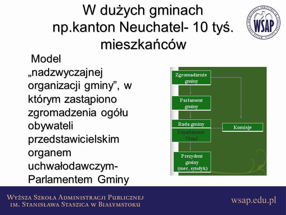 W dużych gminach np.kanton Neuchatel- 10 tyś. mieszkańców Model nadzwyczajnej organizacji gminy, w którym zastąpiono zgromadzenia ogółu obywateli prze