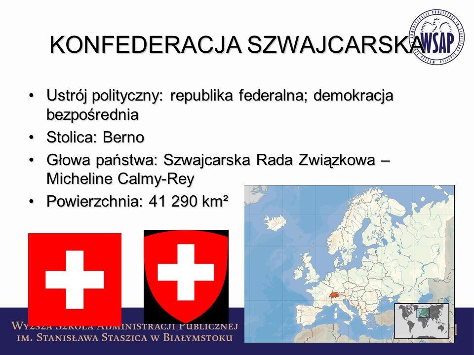 Organizacja samorządu terytorialnego w Szwajcarii Gmina - 2890 gmin, które posiadają bardzo szeroką autonomięGmina - 2890 gmin, które posiadają bardzo szeroką autonomię Kanton – 26 kantonów (z czego 6 to półkantony)Kanton – 26 kantonów (z czego 6 to półkantony) FederacjaFederacja