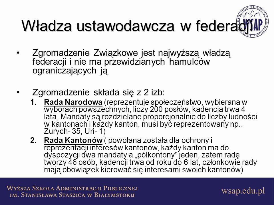 Władza ustawodawcza w federacji Zgromadzenie Związkowe jest najwyższą władzą federacji i nie ma przewidzianych hamulców ograniczających ją Zgromadzeni