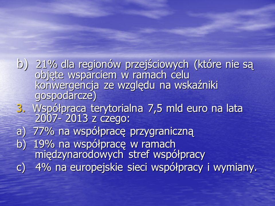 b) 21% dla regionów przejściowych (które nie są objęte wsparciem w ramach celu konwergencja ze względu na wskaźniki gospodarcze) 3. Współpraca terytor
