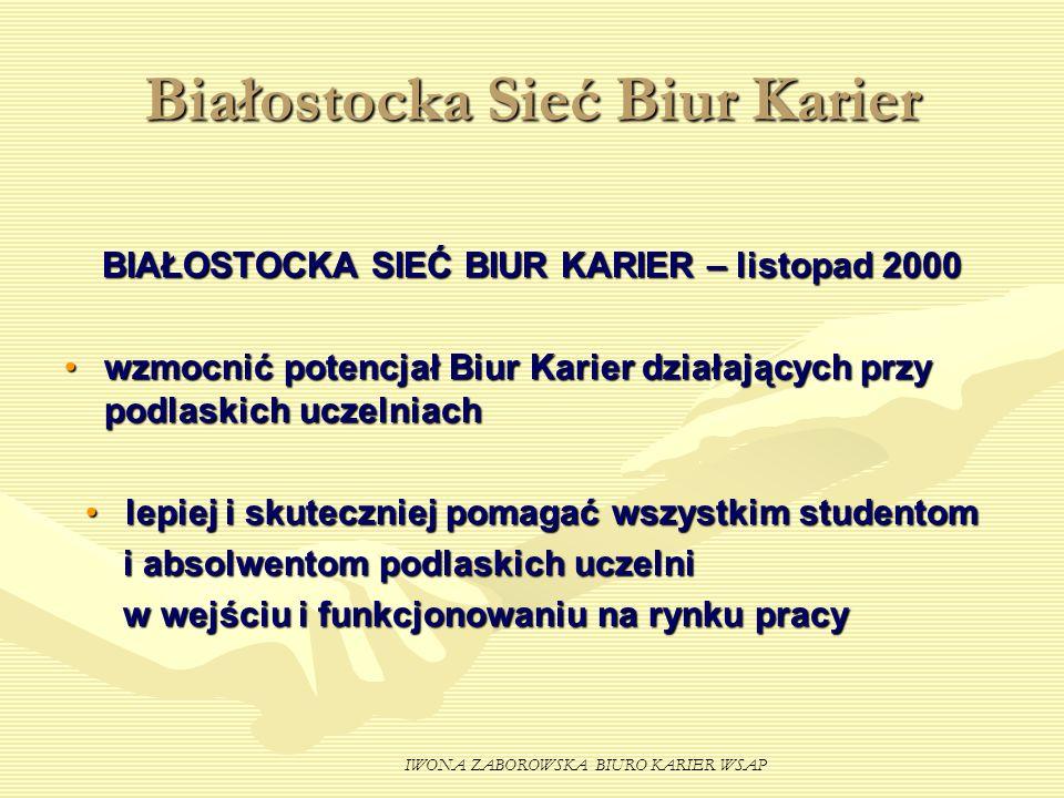 Białostocka Sieć Biur Karier BIAŁOSTOCKA SIEĆ BIUR KARIER – listopad 2000 wzmocnić potencjał Biur Karier działających przy podlaskich uczelniachwzmocn