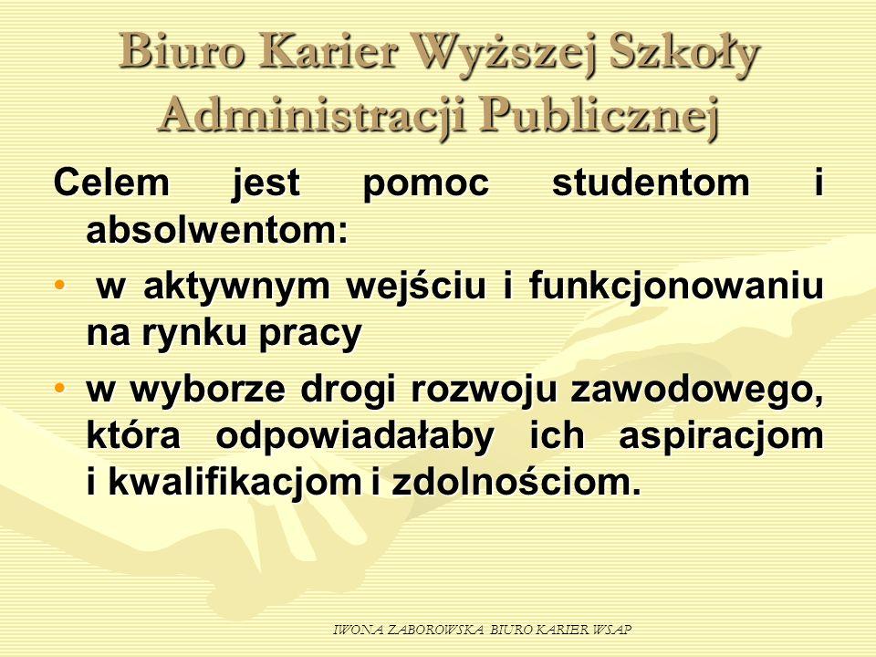IWONA ZABOROWSKA BIURO KARIER WSAP Biuro Karier Wyższej Szkoły Administracji Publicznej Celem jest pomoc studentom i absolwentom: w aktywnym wejściu i
