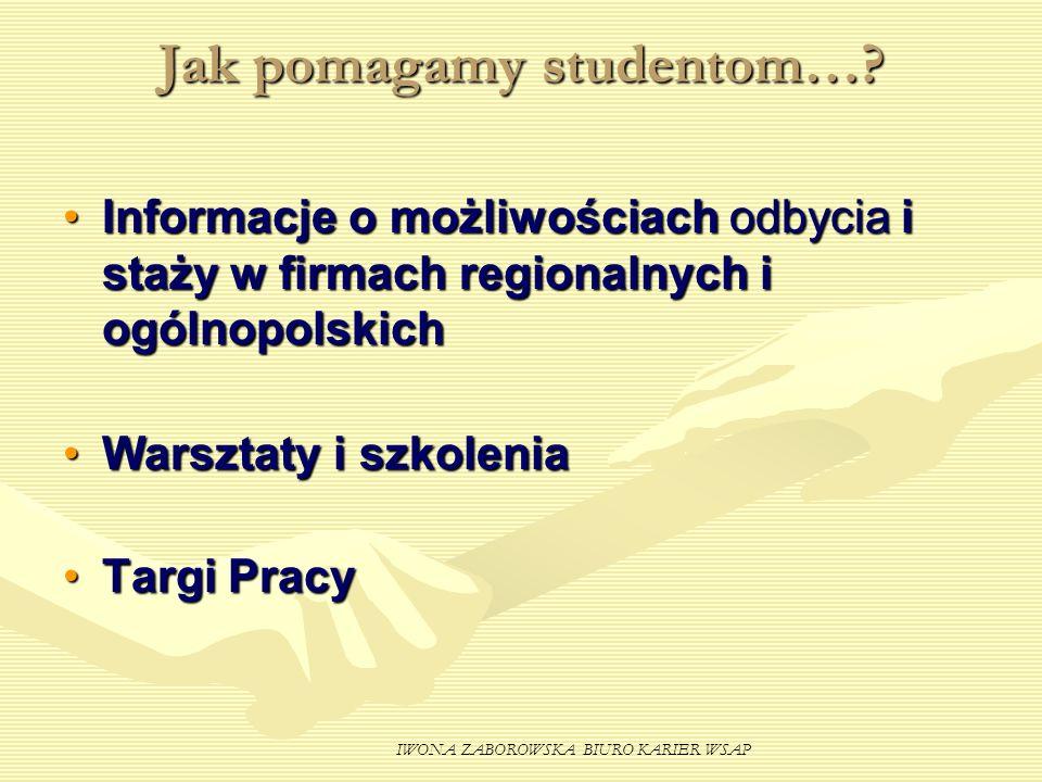 IWONA ZABOROWSKA BIURO KARIER WSAP Jak pomagamy studentom…? Informacje o możliwościach odbycia i staży w firmach regionalnych i ogólnopolskichInformac