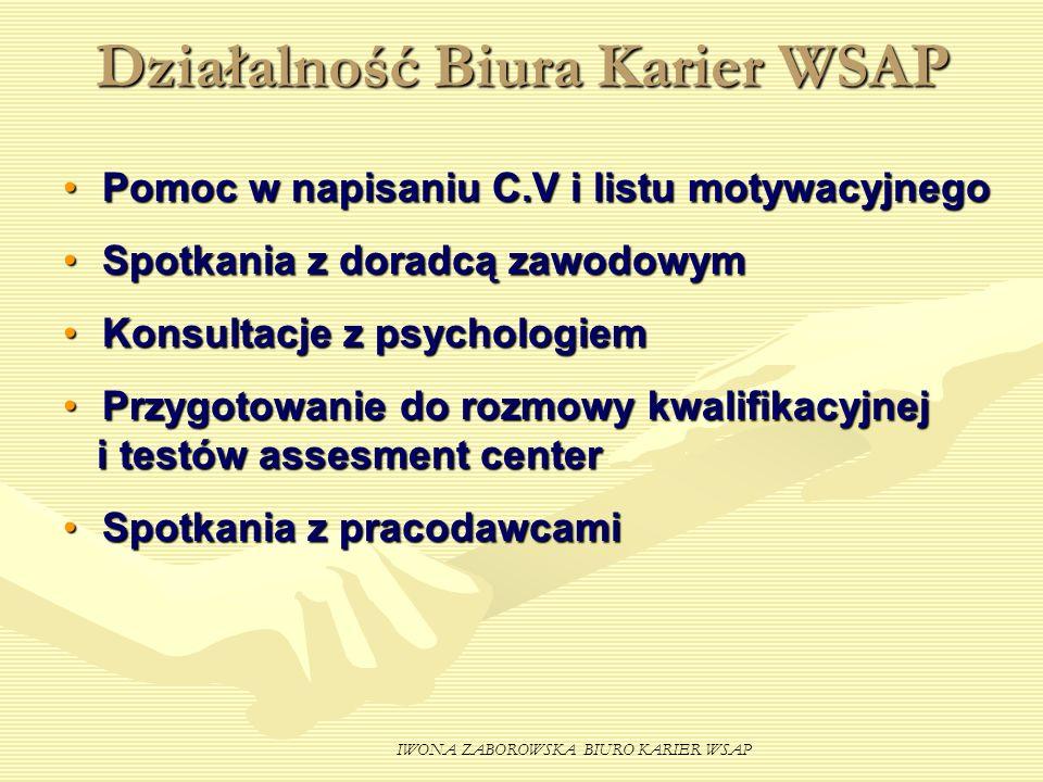 IWONA ZABOROWSKA BIURO KARIER WSAP Działalność Biura Karier WSAP Pomoc w napisaniu C.V i listu motywacyjnego Spotkania z doradcą zawodowym Konsultacje