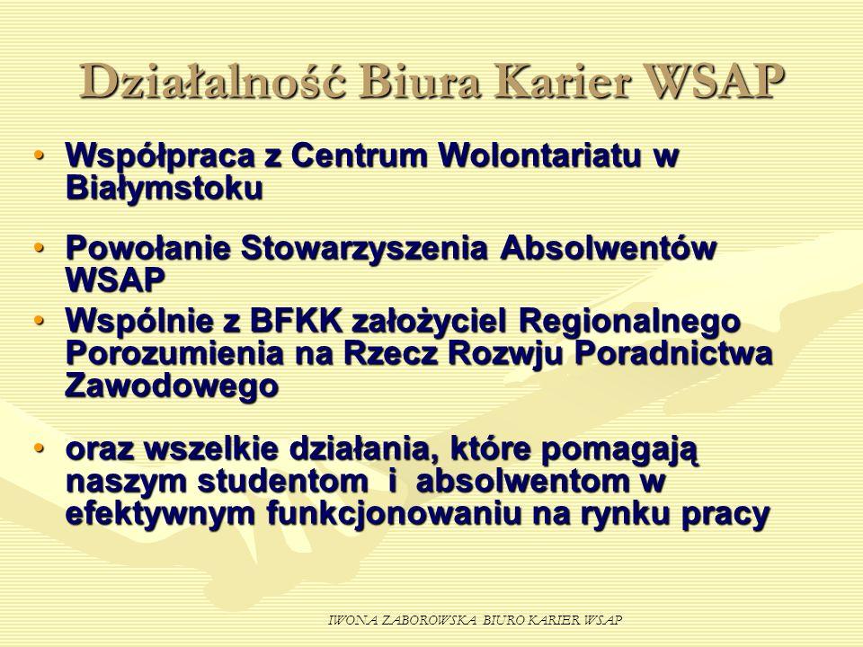 Działalność Biura Karier WSAP Współpraca z Centrum Wolontariatu w Białymstoku Powołanie Stowarzyszenia Absolwentów WSAP Wspólnie z BFKK założyciel Reg