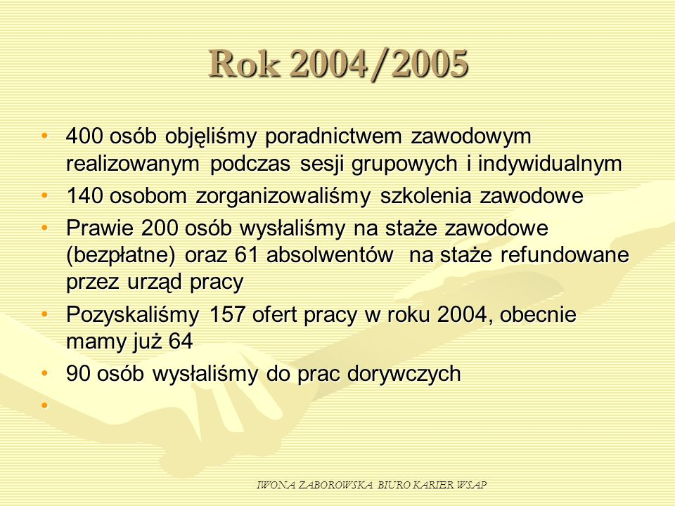 IWONA ZABOROWSKA BIURO KARIER WSAP Rok 2004/2005 400 osób objęliśmy poradnictwem zawodowym realizowanym podczas sesji grupowych i indywidualnym400 osó