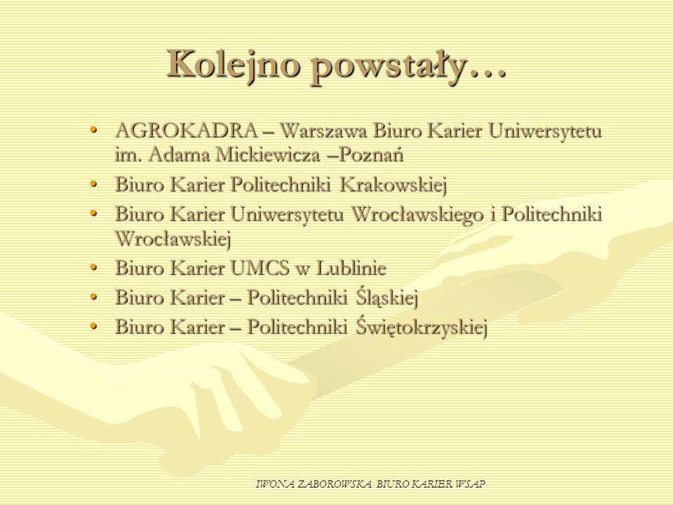 IWONA ZABOROWSKA BIURO KARIER WSAP Kolejno powstały… AGROKADRA – Warszawa Biuro Karier Uniwersytetu im. Adama Mickiewicza –PoznańAGROKADRA – Warszawa