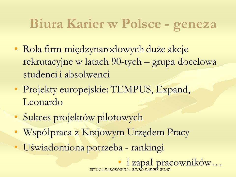 IWONA ZABOROWSKA BIURO KARIER WSAP Biura Karier w Polsce - geneza Rola firm międzynarodowych duże akcje rekrutacyjne w latach 90-tych – grupa docelowa
