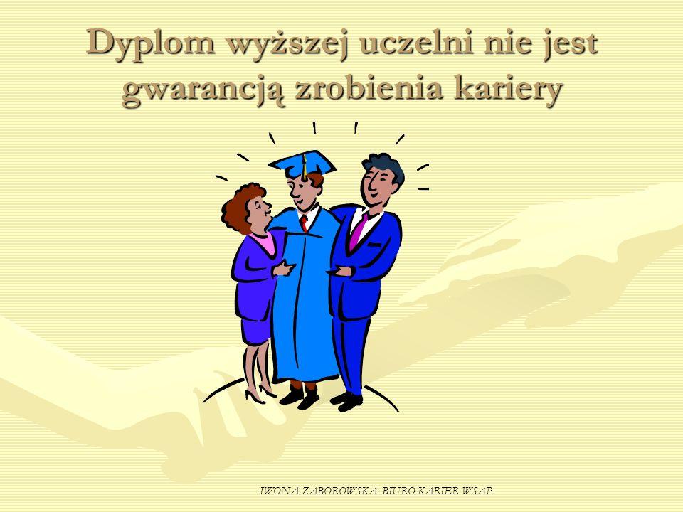 IWONA ZABOROWSKA BIURO KARIER WSAP Dyplom wyższej uczelni nie jest gwarancją zrobienia kariery