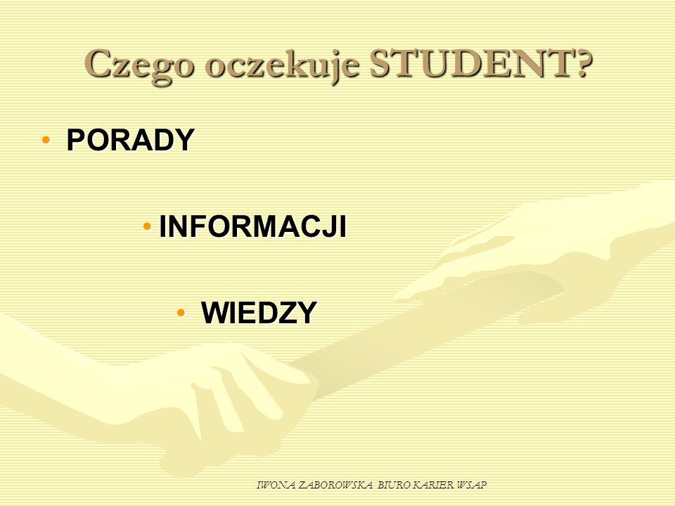 IWONA ZABOROWSKA BIURO KARIER WSAP Czego oczekuje STUDENT? PORADYPORADY INFORMACJIINFORMACJI WIEDZY WIEDZY