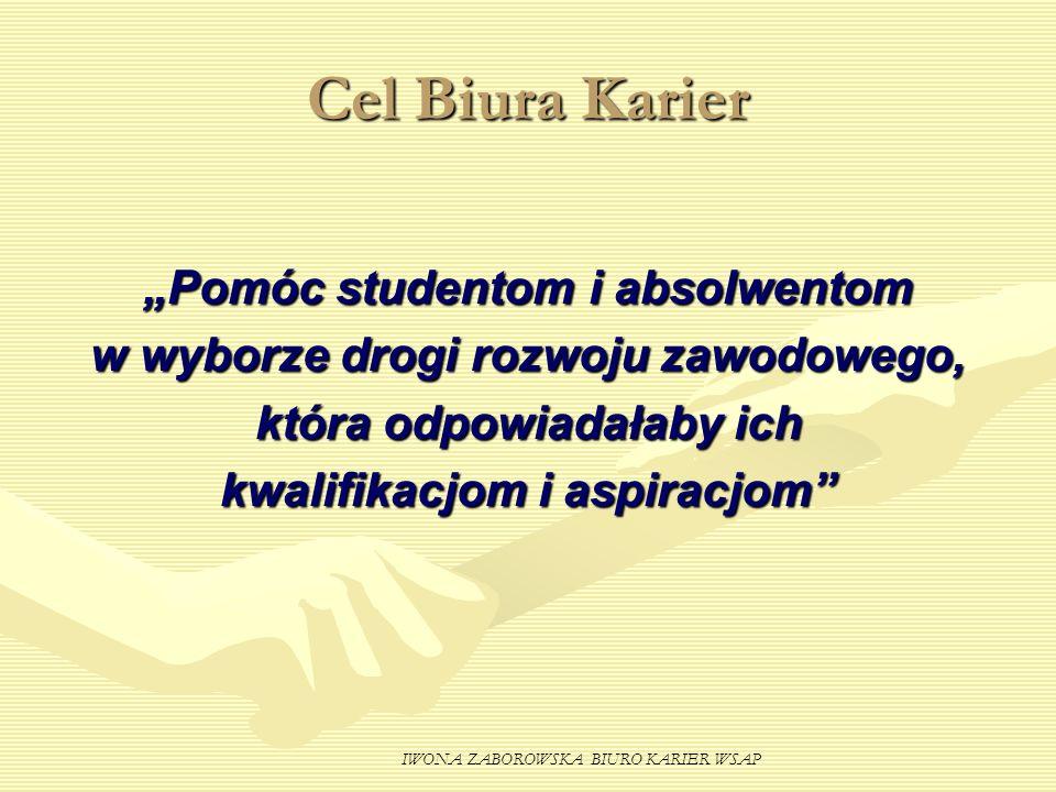 IWONA ZABOROWSKA BIURO KARIER WSAP Cel Biura Karier Pomóc studentom i absolwentom w wyborze drogi rozwoju zawodowego, która odpowiadałaby ich kwalifik