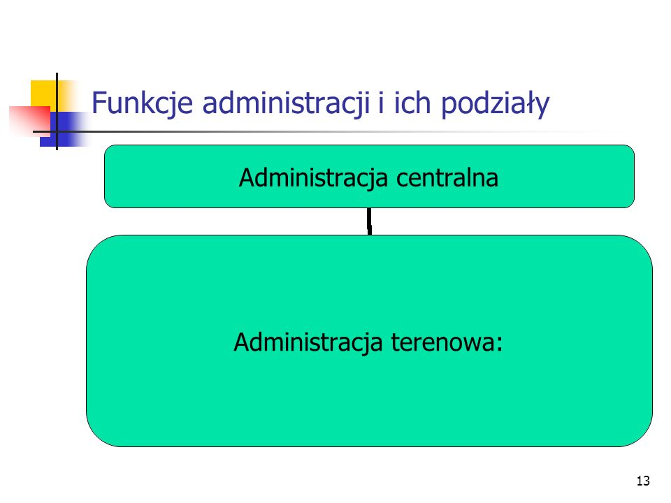 13 Funkcje administracji i ich podziały Kryterium podziału terytorialnego kraju: Administracja centralna Administracja terenowa: