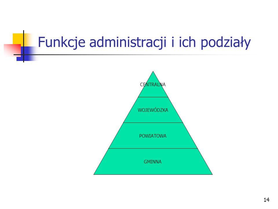 14 Funkcje administracji i ich podziały CENTRALNA WOJEWÓDZKA POWIATOWA GMINNA
