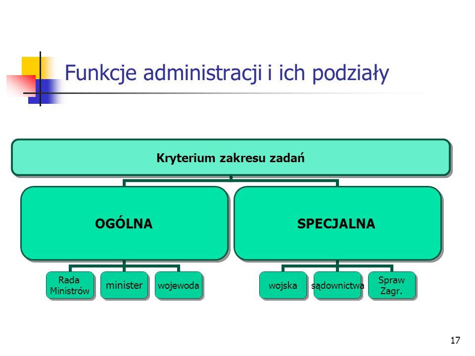17 Funkcje administracji i ich podziały Kryterium zakresu zadań OGÓLNA Rada Ministrów ministerwojewoda SPECJALNA wojskasądownictwa Spraw Zagr.