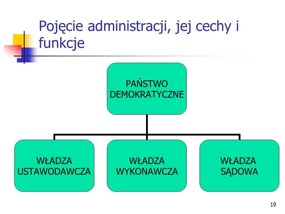 19 Pojęcie administracji, jej cechy i funkcje PAŃSTWO DEMOKRATYCZNE WŁADZA USTAWODAWCZA WŁADZA WYKONAWCZA WŁADZA SĄDOWA