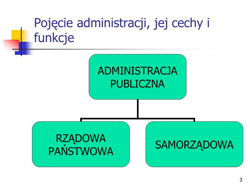 3 Pojęcie administracji, jej cechy i funkcje ADMINISTRACJA PUBLICZNA RZĄDOWA PAŃSTWOWA SAMORZĄDOWA