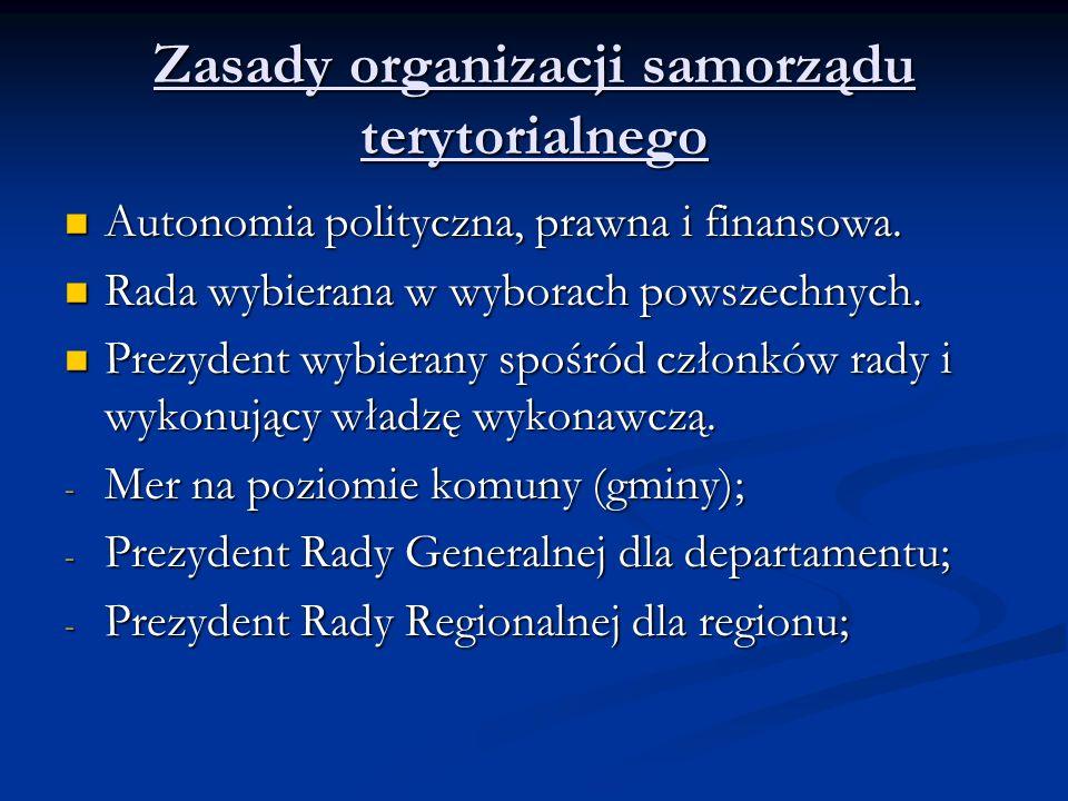Zasady organizacji samorządu terytorialnego Autonomia polityczna, prawna i finansowa.