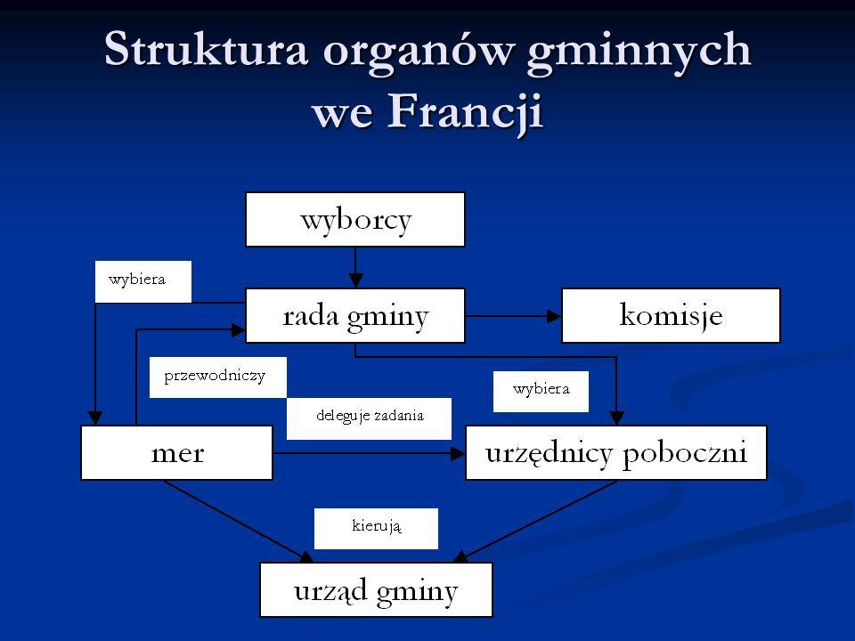 RADA GMINY - organ stanowiący (uchwałodawczy) Rada gminy wybierana jest w wyborach powszechnych i bezpośrednich na 6 lat.