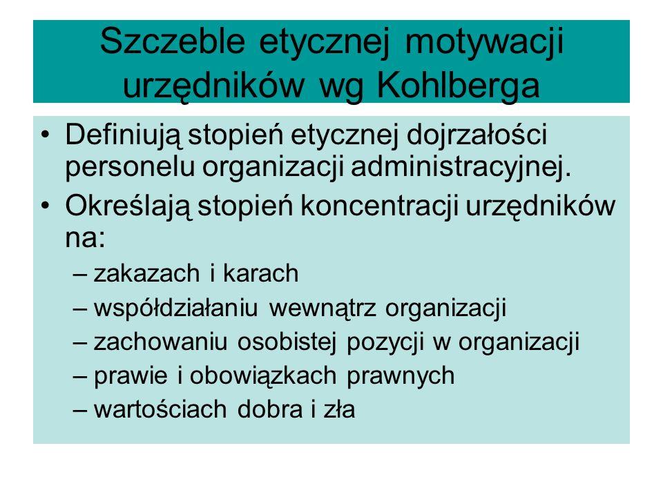 Szczeble etycznej motywacji urzędników wg Kohlberga Definiują stopień etycznej dojrzałości personelu organizacji administracyjnej. Określają stopień k