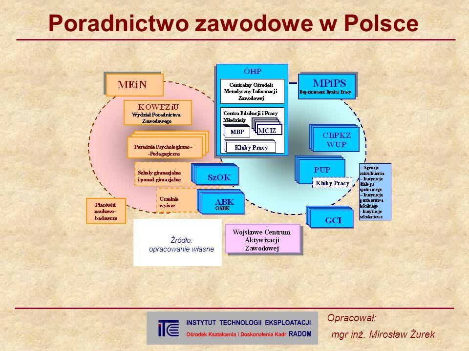 Poradnictwo zawodowe w Polsce Opracował: mgr inż.