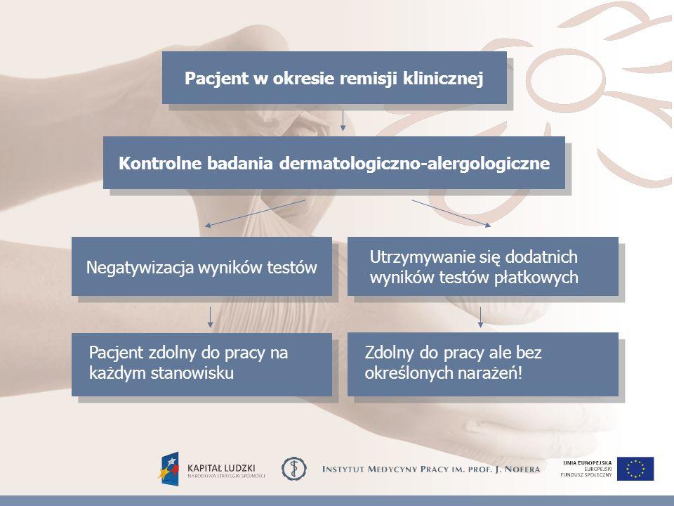 Pacjent w okresie remisji klinicznej Kontrolne badania dermatologiczno-alergologiczne Negatywizacja wyników testów Utrzymywanie się dodatnich wyników testów płatkowych Pacjent zdolny do pracy na każdym stanowisku Zdolny do pracy ale bez określonych narażeń!