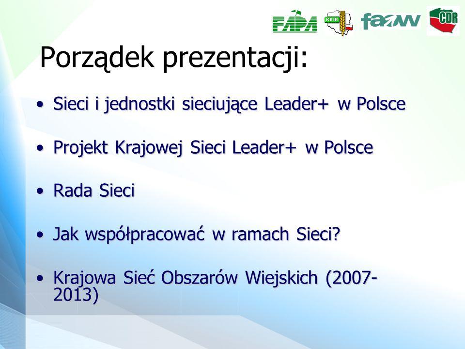 Porządek prezentacji: Sieci i jednostki sieciujące Leader+ w PolsceSieci i jednostki sieciujące Leader+ w Polsce Projekt Krajowej Sieci Leader+ w PolsceProjekt Krajowej Sieci Leader+ w Polsce Rada SieciRada Sieci Jak współpracować w ramach Sieci Jak współpracować w ramach Sieci.