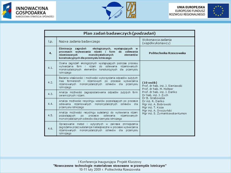 Plan zadań badawczych (podzadań) l.p.Nazwa zadania badawczego Wykonawca zadania (współwykonawcy) 4.