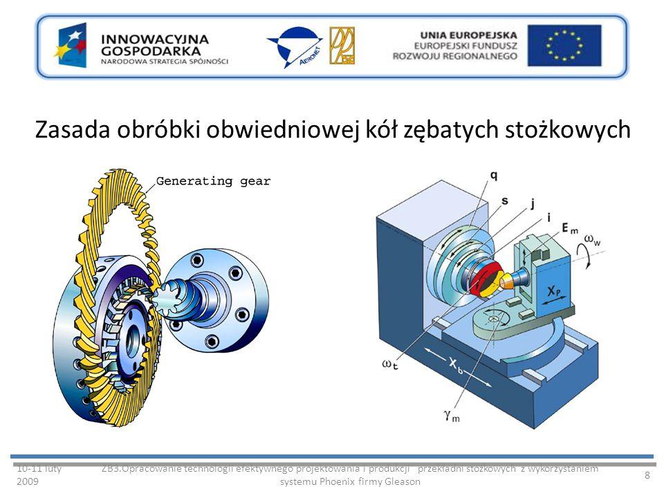 Zasada obróbki obwiedniowej kół zębatych stożkowych 10-11 luty 2009 ZB3.Opracowanie technologii efektywnego projektowania i produkcji przekładni stożkowych z wykorzystaniem systemu Phoenix firmy Gleason 8