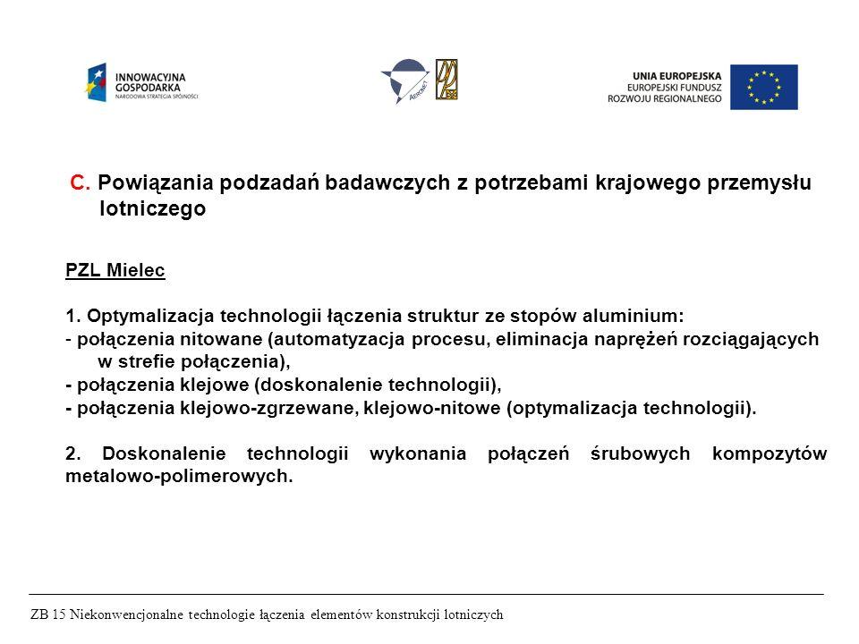 ZB 15 Niekonwencjonalne technologie łączenia elementów konstrukcji lotniczych C. Powiązania podzadań badawczych z potrzebami krajowego przemysłu lotni