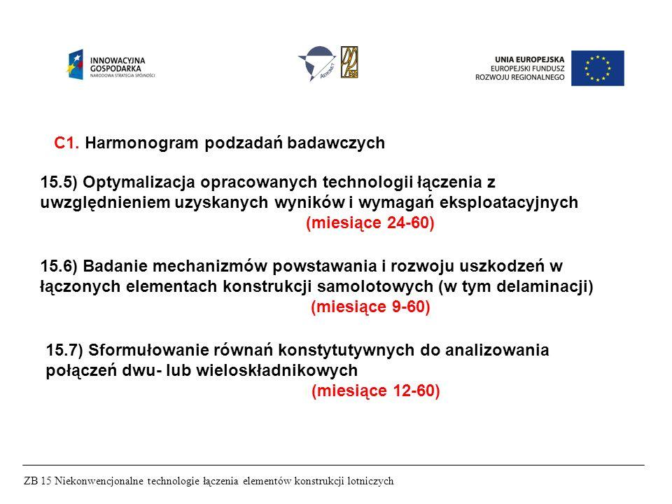 ZB 15 Niekonwencjonalne technologie łączenia elementów konstrukcji lotniczych C1. Harmonogram podzadań badawczych 15.5) Optymalizacja opracowanych tec