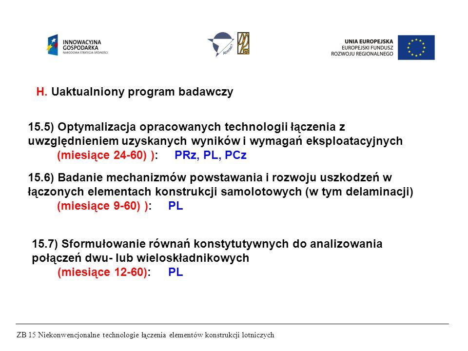 ZB 15 Niekonwencjonalne technologie łączenia elementów konstrukcji lotniczych 15.5) Optymalizacja opracowanych technologii łączenia z uwzględnieniem uzyskanych wyników i wymagań eksploatacyjnych (miesiące 24-60) ): PRz, PL, PCz 15.7) Sformułowanie równań konstytutywnych do analizowania połączeń dwu- lub wieloskładnikowych (miesiące 12-60): PL 15.6) Badanie mechanizmów powstawania i rozwoju uszkodzeń w łączonych elementach konstrukcji samolotowych (w tym delaminacji) (miesiące 9-60) ): PL H.