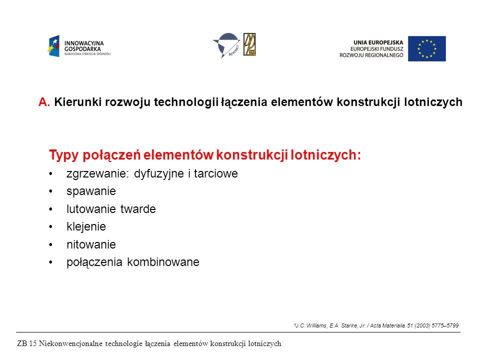 Lider Merytoryczny: Dr hab.inż. Tomasz Sadowski Adres: ul.