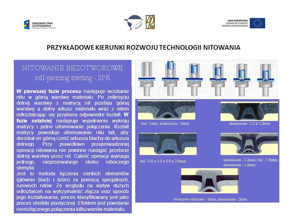 ZB 15 Niekonwencjonalne technologie łączenia elementów konstrukcji lotniczych 15.1) Analiza możliwości i wybór konkretnych systemów łączenia materiałów w konstrukcjach lotniczych, uwzględniających konstrukcję złączy i warunki ich eksploatacji (miesiące 1-9): PRz, PL, PCz 15.2 ) Analiza stanu naprężeń własnych w proponowanych modelach połączeń (miesiące 1-18): PRz, PL, PCz 15.3) Dobór odpowiedniej techniki łączenia dla konkretnych materiałów (np.