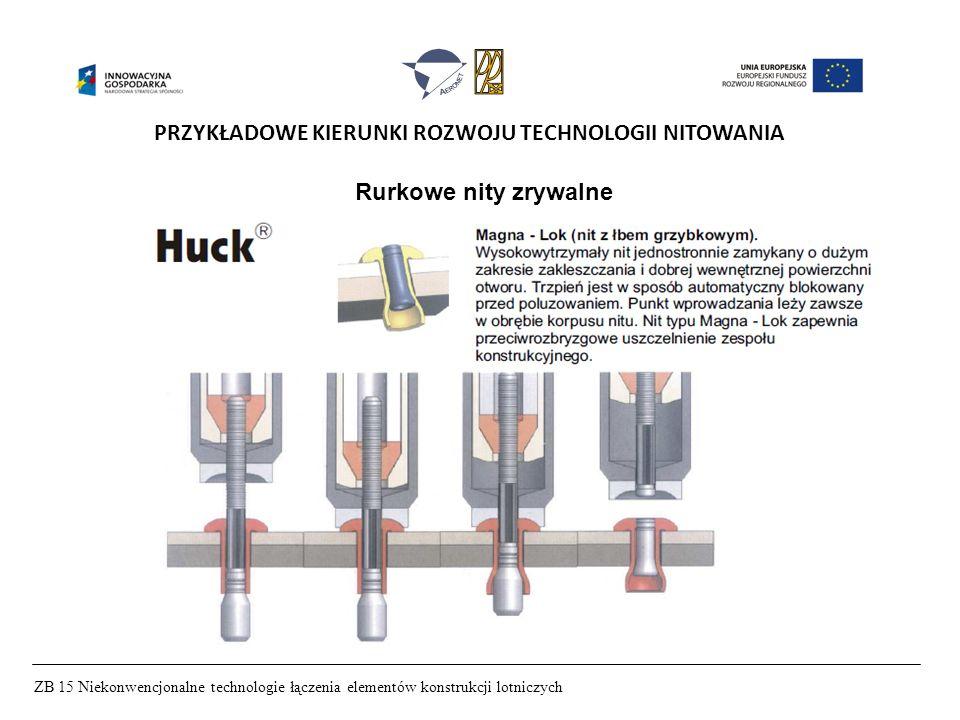 ZB 15 Niekonwencjonalne technologie łączenia elementów konstrukcji lotniczych Rurkowe nity zrywalne PRZYKŁADOWE KIERUNKI ROZWOJU TECHNOLOGII NITOWANIA