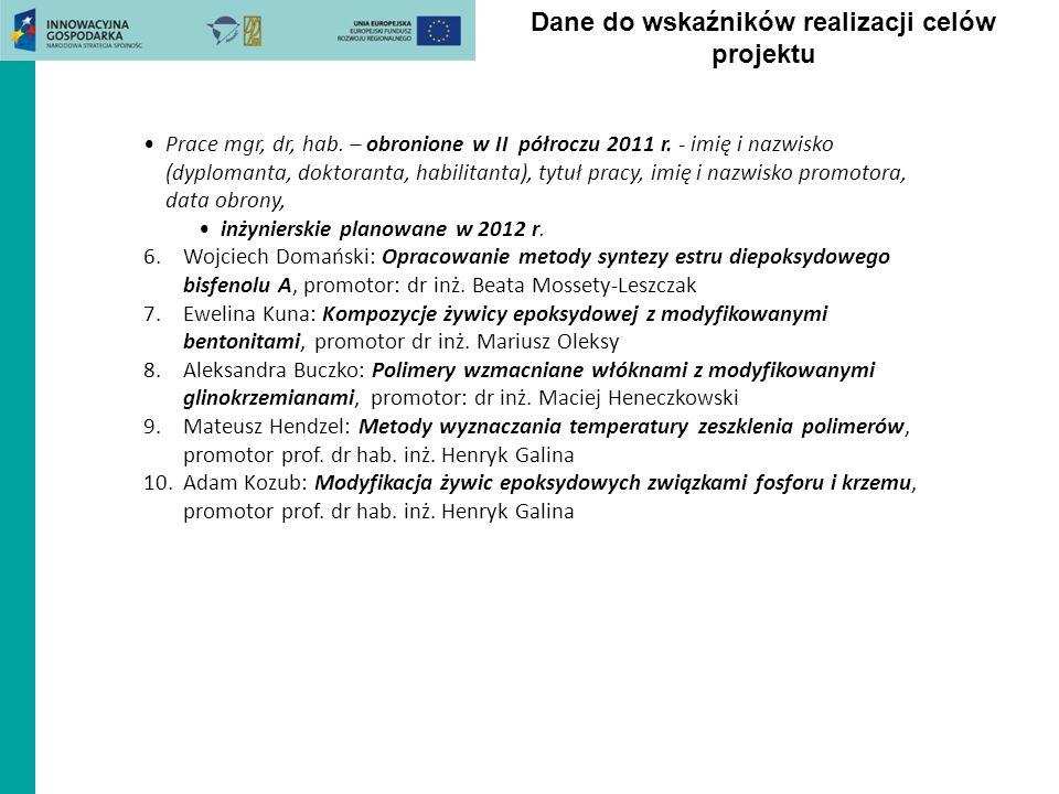 Dane do wskaźników realizacji celów projektu Prace mgr, dr, hab. – obronione w II półroczu 2011 r. - imię i nazwisko (dyplomanta, doktoranta, habilita