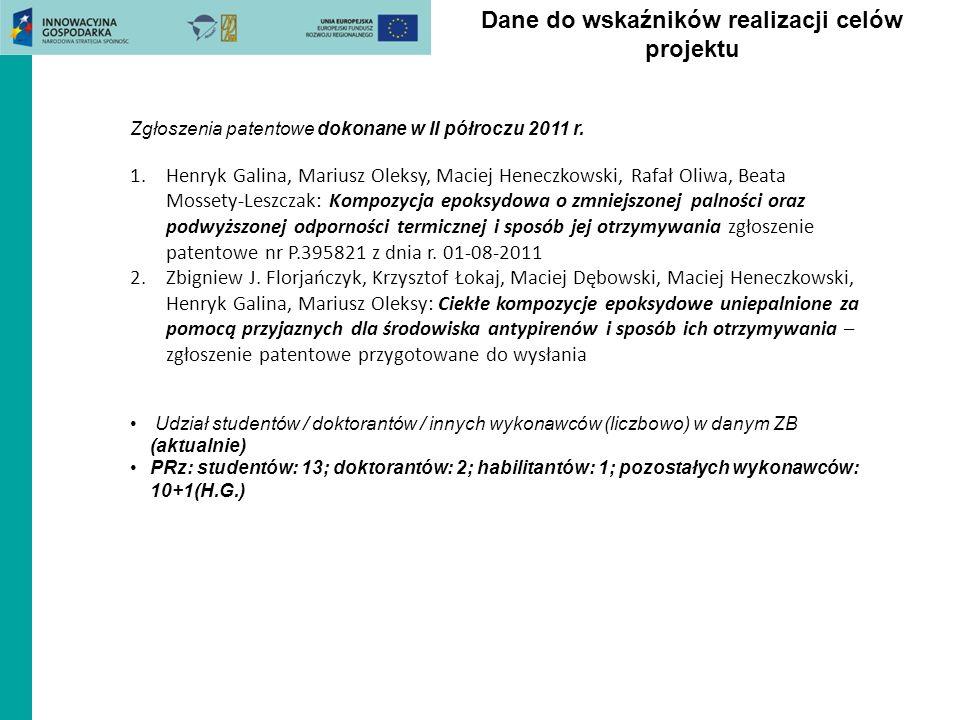 Dane do wskaźników realizacji celów projektu Zgłoszenia patentowe dokonane w II półroczu 2011 r. 1.Henryk Galina, Mariusz Oleksy, Maciej Heneczkowski,