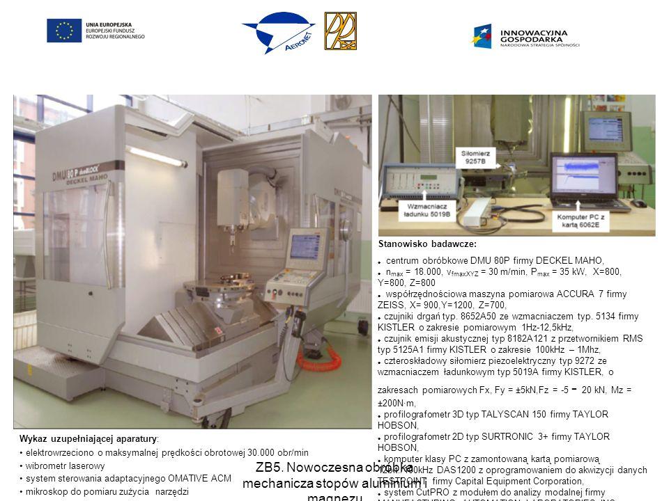 ZB5. Nowoczesna obróbka mechanicza stopów aluminium i magnezu Stanowisko badawcze: centrum obróbkowe DMU 80P firmy DECKEL MAHO, n max = 18.000, v fmax