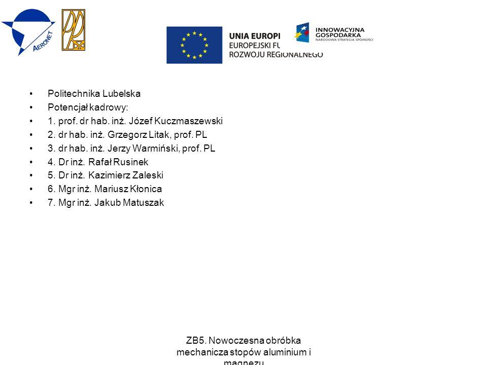 ZB5. Nowoczesna obróbka mechanicza stopów aluminium i magnezu Politechnika Lubelska Potencjał kadrowy: 1. prof. dr hab. inż. Józef Kuczmaszewski 2. dr