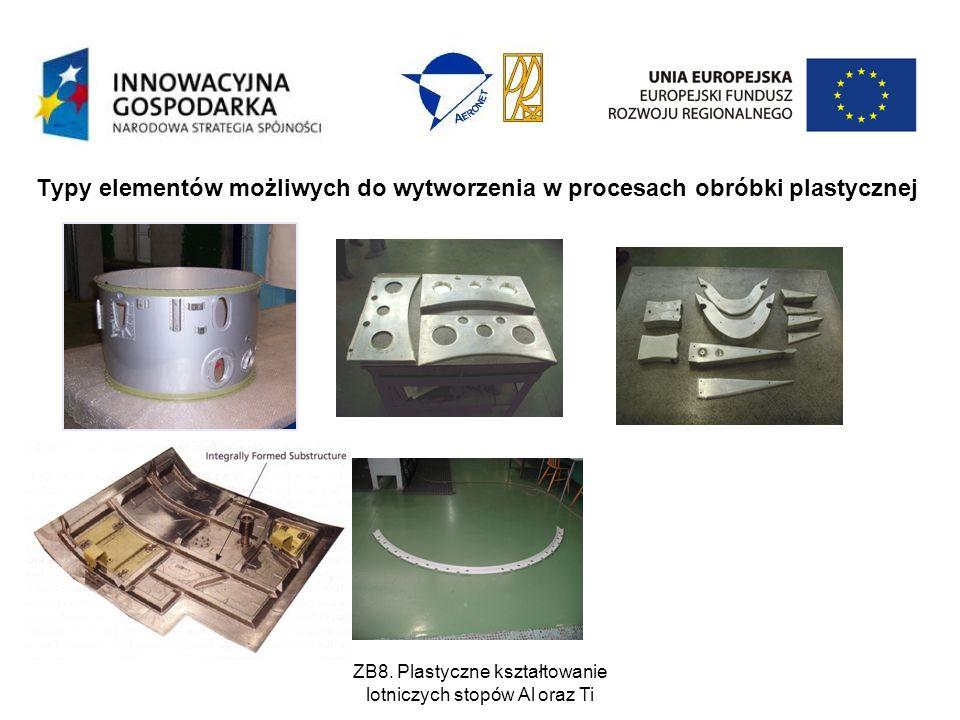 ZB8. Plastyczne kształtowanie lotniczych stopów Al oraz Ti Typy elementów możliwych do wytworzenia w procesach obróbki plastycznej