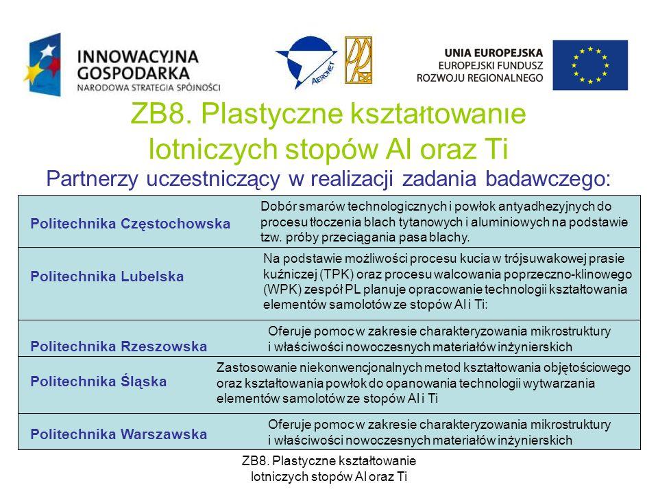 ZB8. Plastyczne kształtowanie lotniczych stopów Al oraz Ti Partnerzy uczestniczący w realizacji zadania badawczego: Politechnika Częstochowska Politec